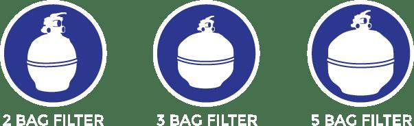 Pool Filter Sale