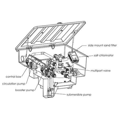 EMD Series In-ground Filter System
